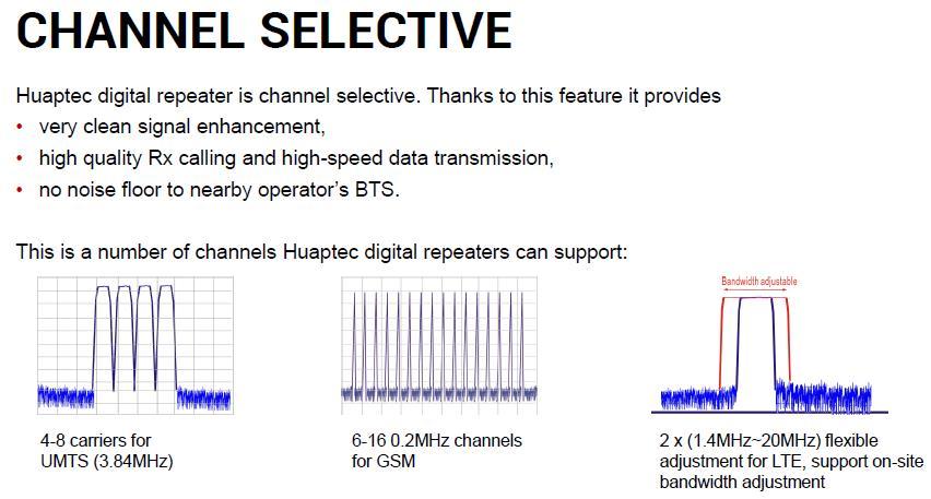 channelselective.jpg