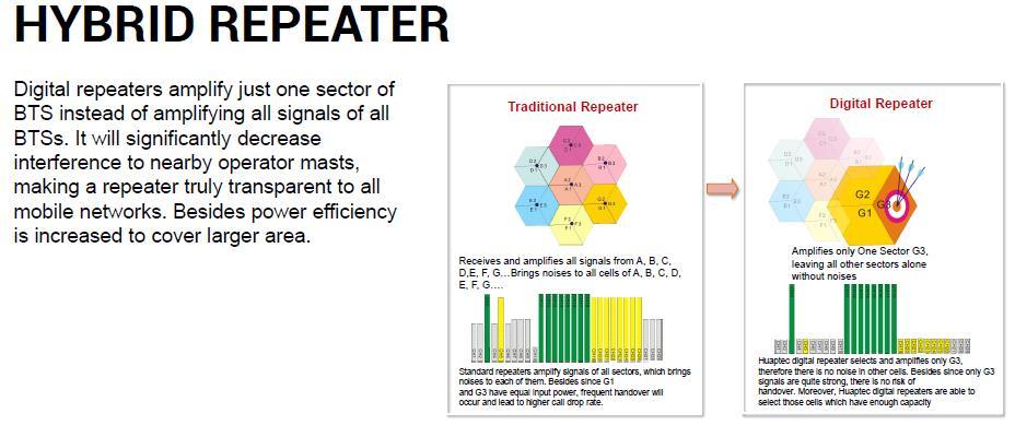 hybridrepeater.jpg